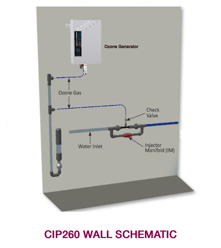 CIP 1500 Wall Mount